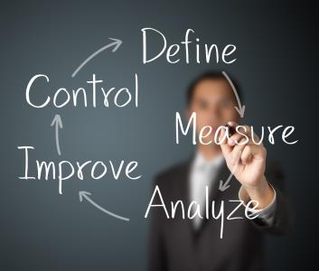 INSIDE Measure, continuous improvement