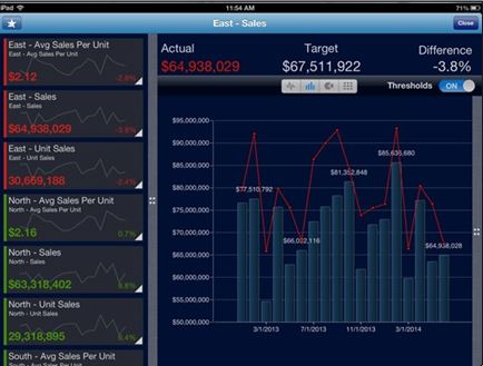 A screen shot of Spotfire's new mobile application