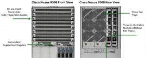 Cisco Nexus 9508