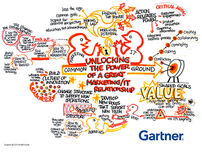 gartner-videos-collage-sm