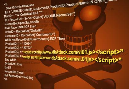 INSIDE SLIDE SQL Injection graphic