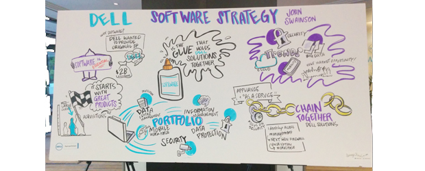 Dell-Software-strategy_feature