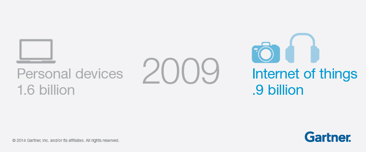 DigitalBusiness101_2009_graphic_720x300