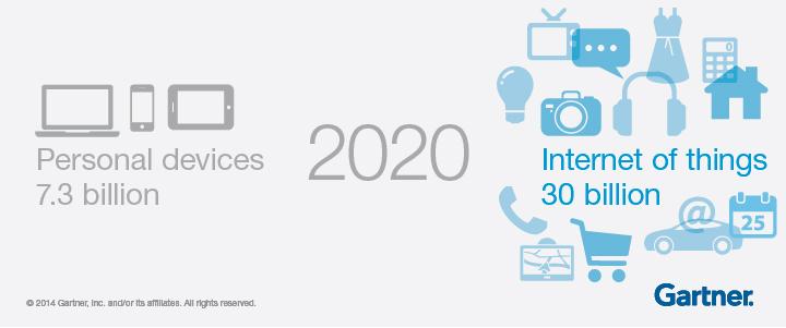 DigitalBusiness101_2020_graphic_720x300