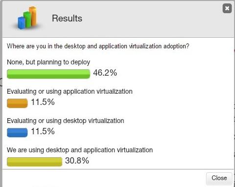 desktop virtualization, VDI