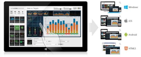 Datazen Mobile BI software