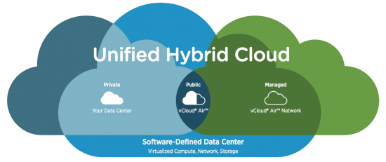 Click for an infographic from VMware explaining its unified hybrid cloud infrastructure.