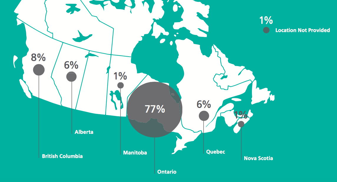 Demand for big data-related jobs across Canada.