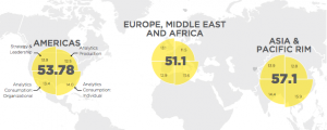EY report global trends