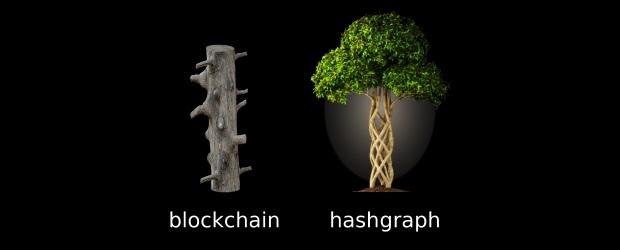 ping-blockchain