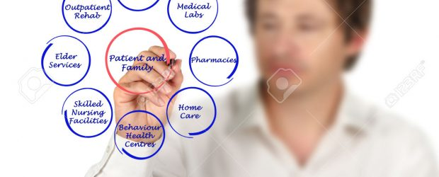 Patient-centred healthcare