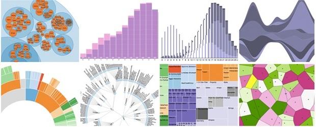 data_visualizations_620_250