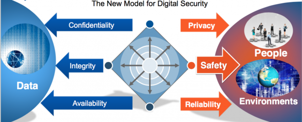 Gartner - digital security - FEATURE