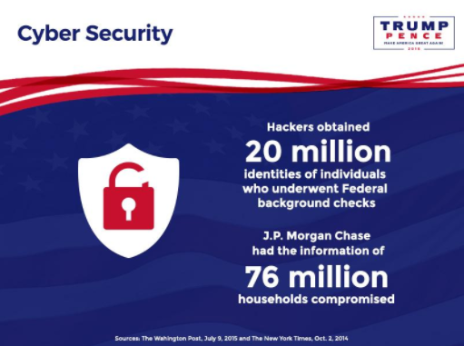 Donald Trump's campaign materials point to data breaches in both the public and private sectors.