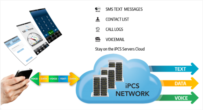 iPCS network diagram - TNW Wireless