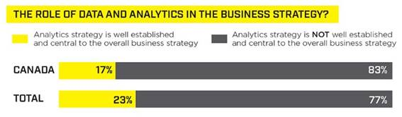 EY data analytics strategy