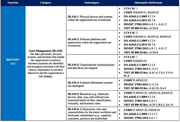 cobit iso 27001 mapping xls