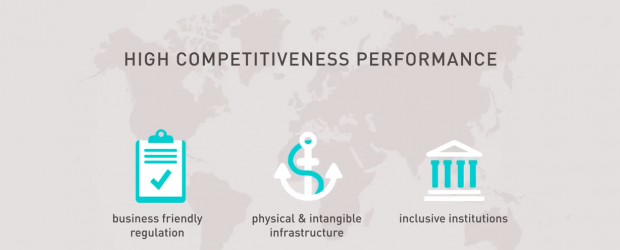 IMD Competitiveness 2017 feature