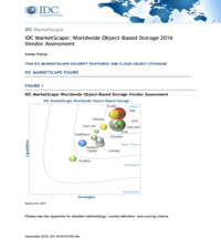 IDC MarketScape: Worldwide Object-Based Storage 2016 Vendor Assessment