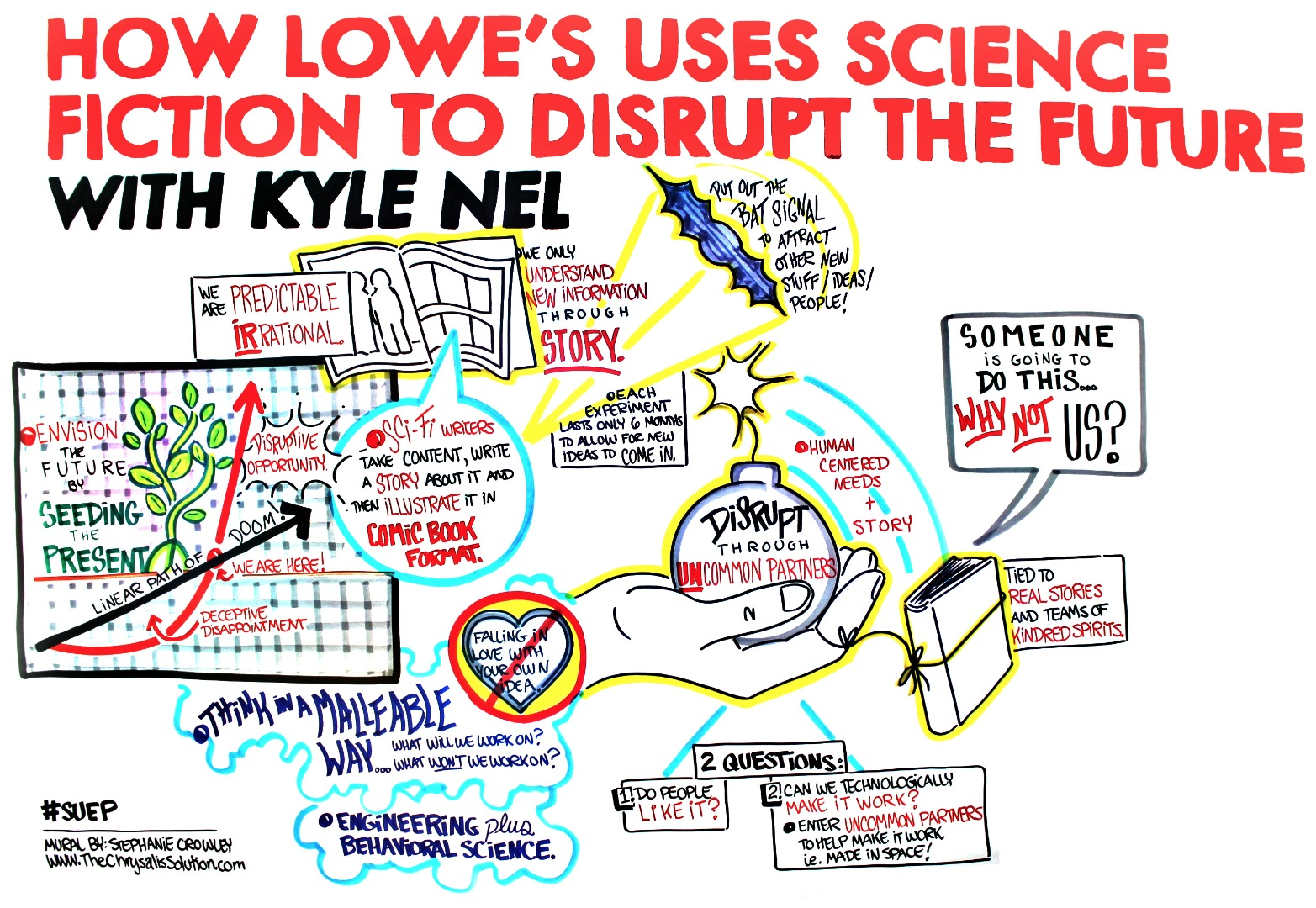 How Lowe's uses science fiction to disrupt the future
