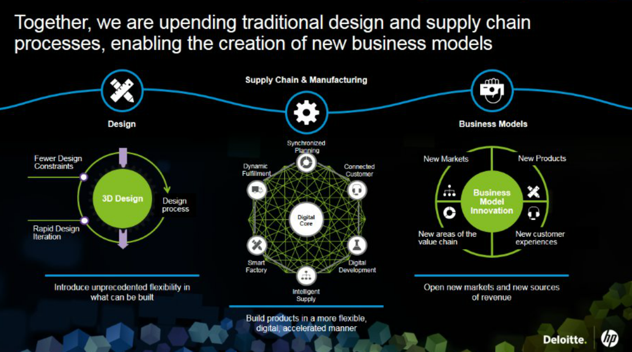 HP and Deloitte - supply chain process