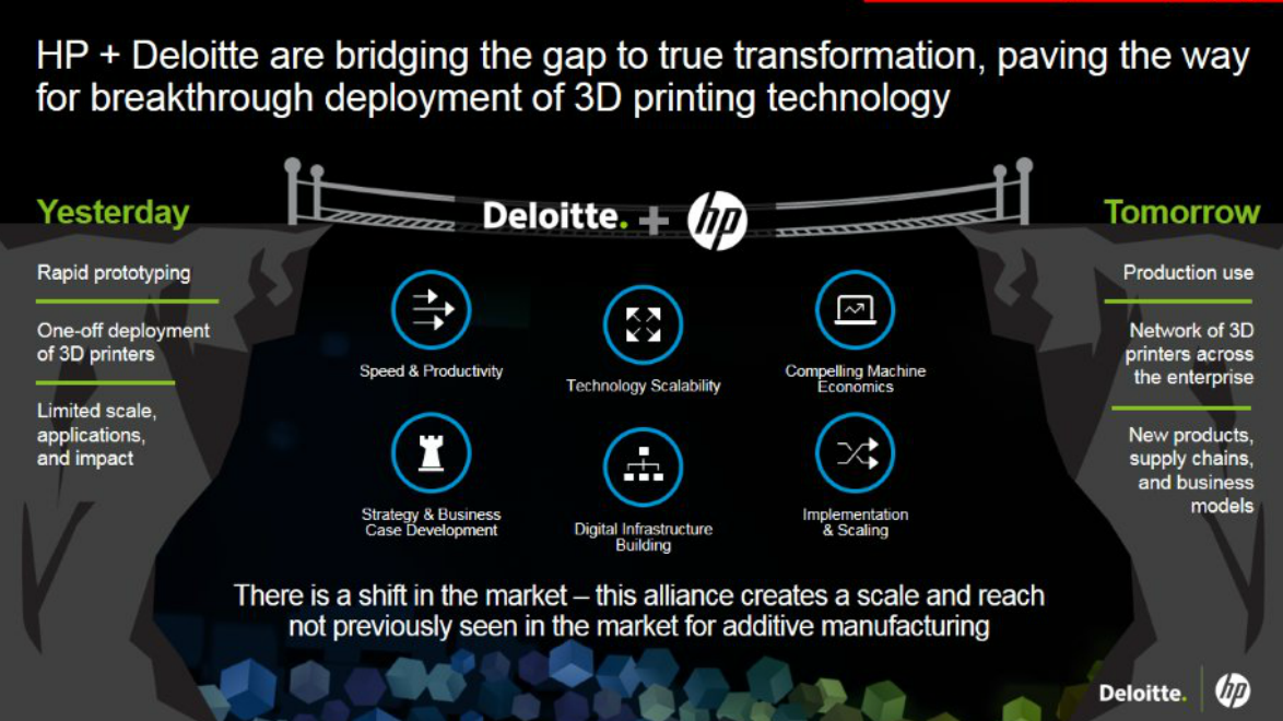 HP and Deloitte - 3D printing