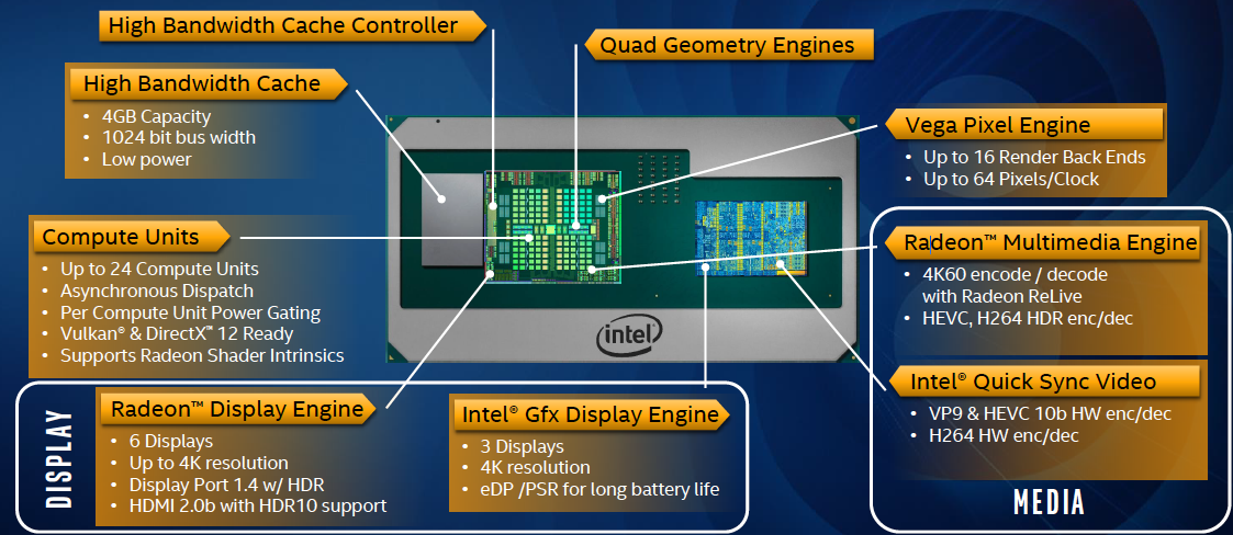 Intel 8th gen H graphics sub-systems