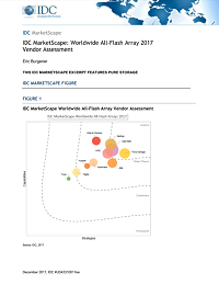 IDC MarketScape: Worldwide All-Flash Array 2017