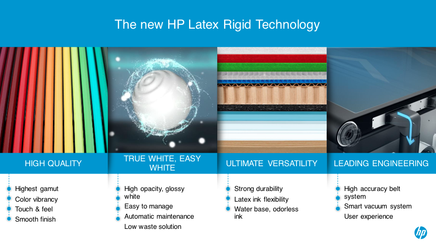 HP Latex Print technology