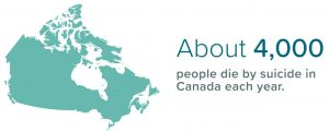 Canada Suicide Prevention Service