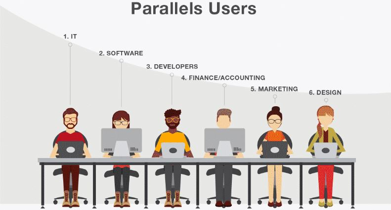 Parallels users