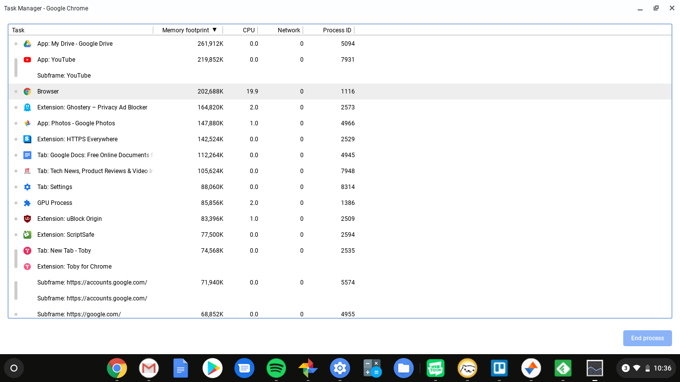 chrome os task manager