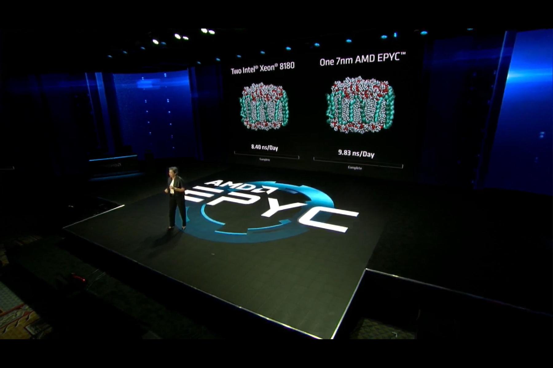 AMD CES 2019 keynote announcements: 3rd-gen Ryzen processor, Radeon
