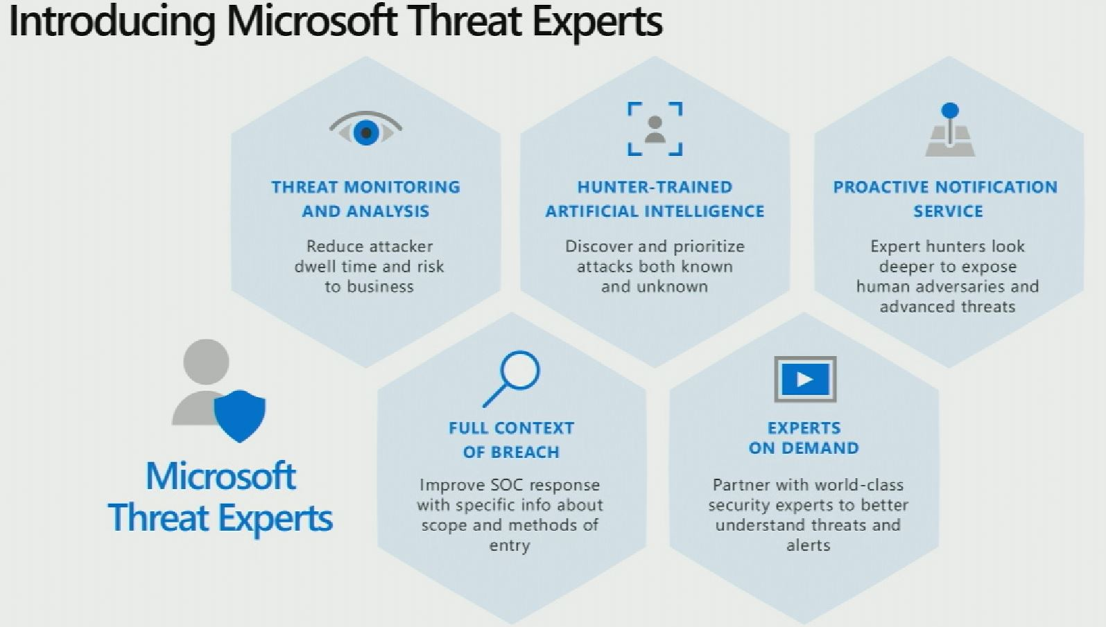 Microsoft infographic threat experts