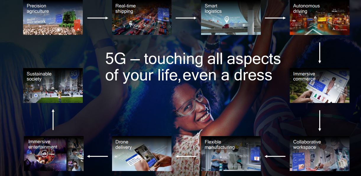 5g use case 1 Everything you need to know about 5G