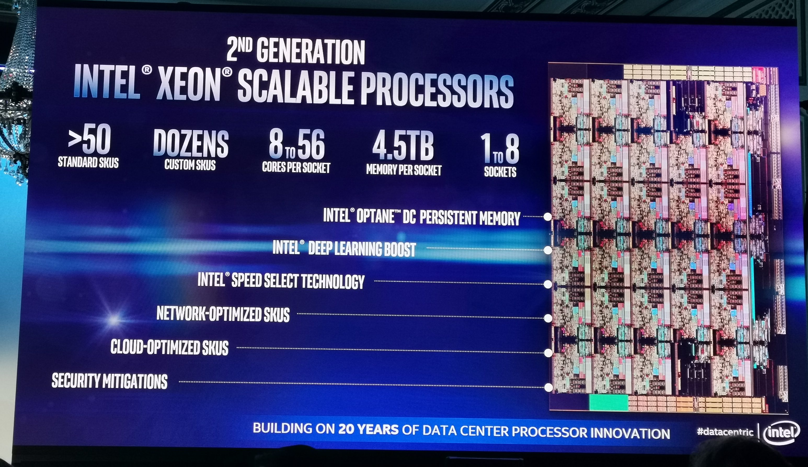 Intel - DL Boost demo at Data Centric event