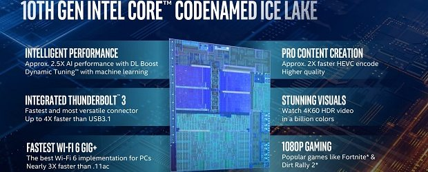 Intel 10nm Ice Lake 10th-Gen mobile processors feature