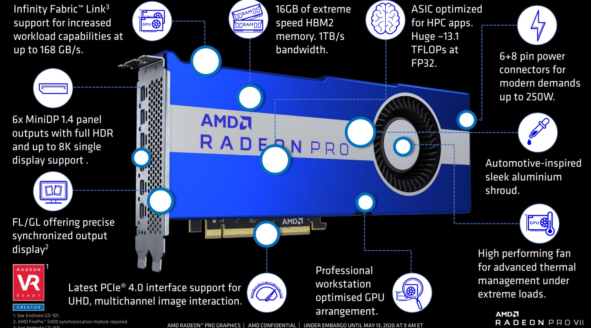 Amd Releases Radeon Pro Vii Graphics Card Offers Big Fp64 Performance On A Budget It World Canada News