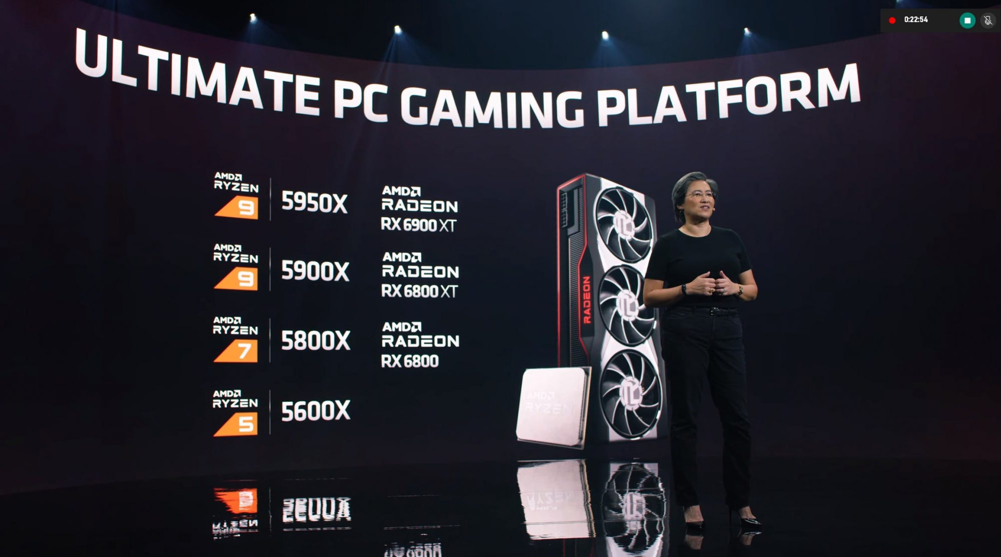 AMD RX 6000 presented on stage