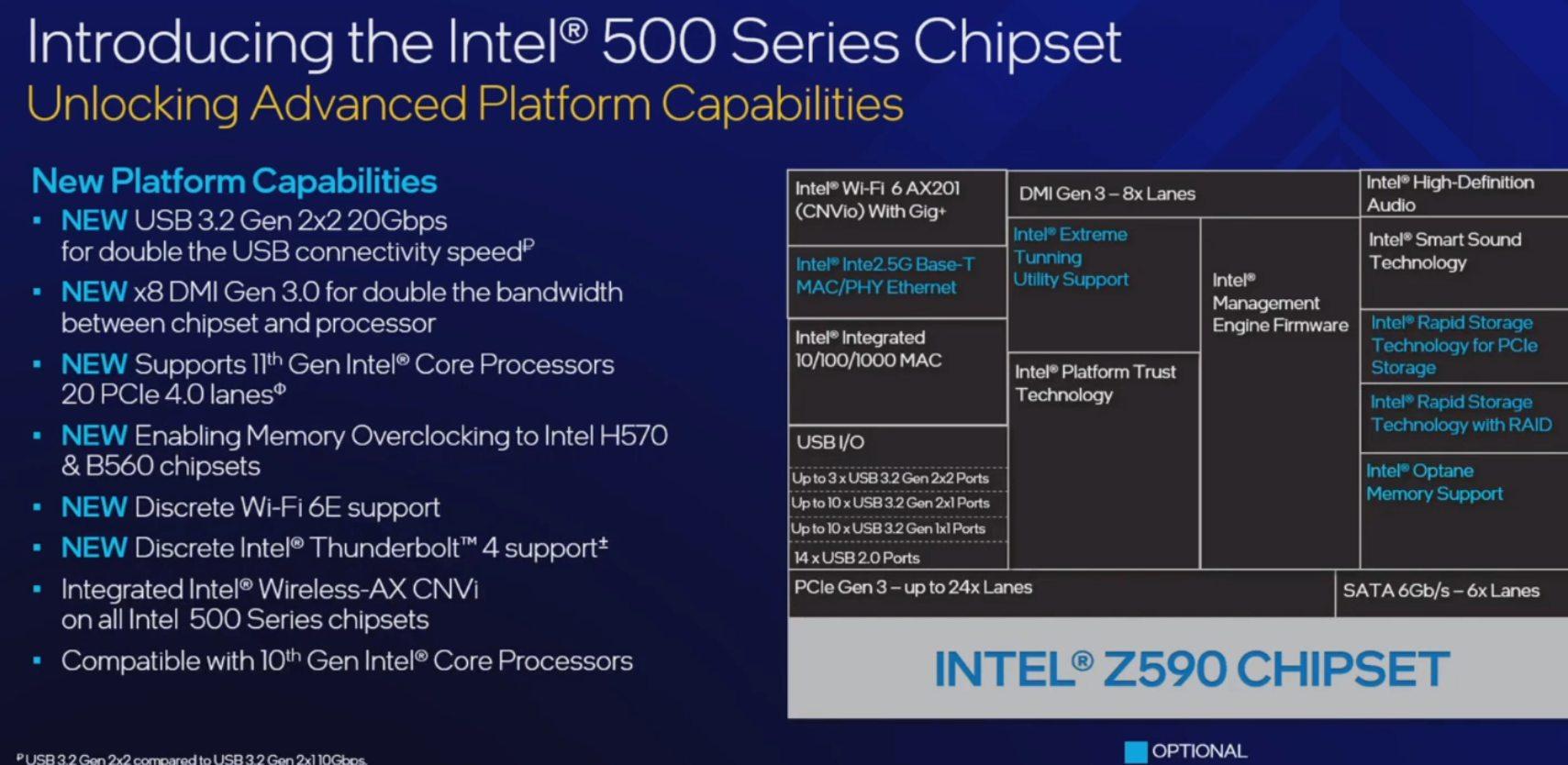 Rocket Lake S chipset features summarized