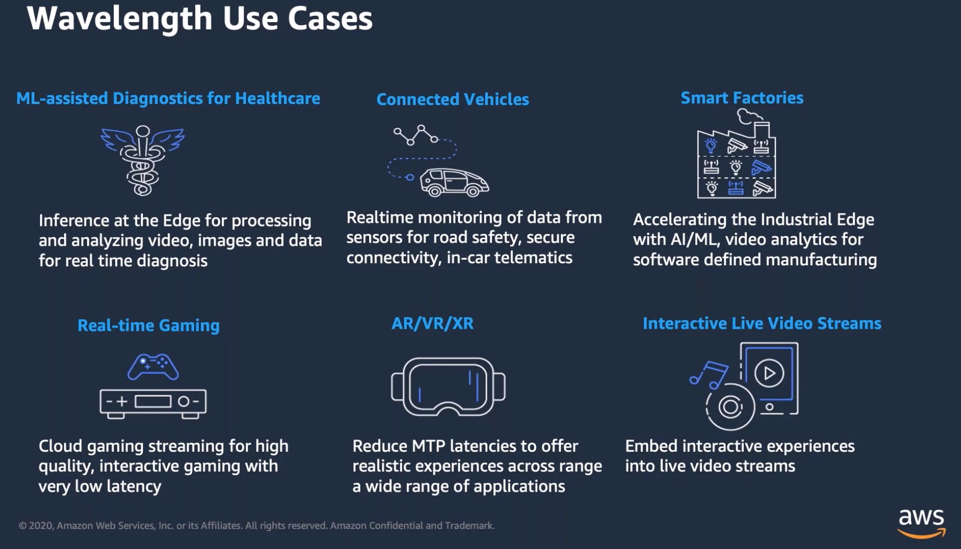 Six examples of where edge computing can enable future use cases.