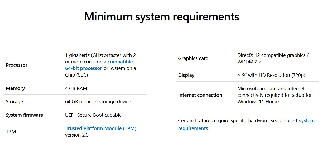 The minimum system requirement needed to run WIndows 11