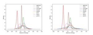 uamf comparative graph figure 4