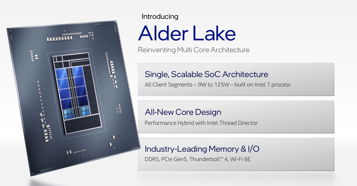 Intel Alder Lake SoC overview